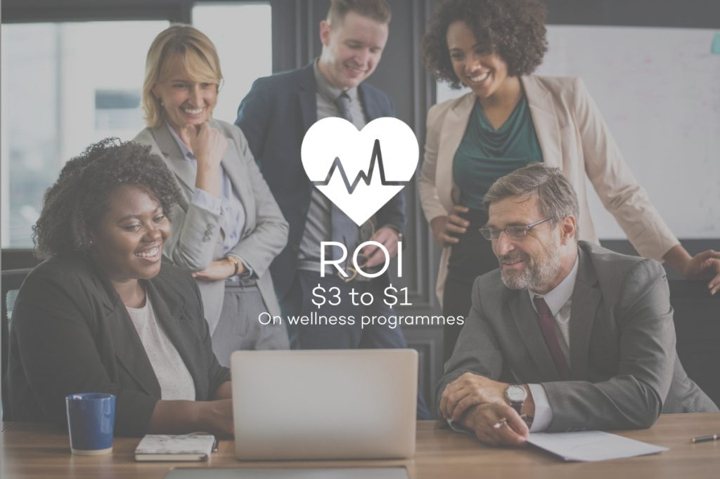 What is the ROI for Workplace Wellness Programs?